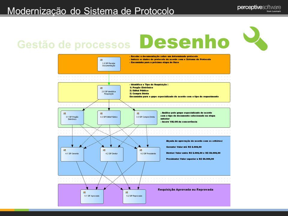 Modernização do Sistema de Protocolo