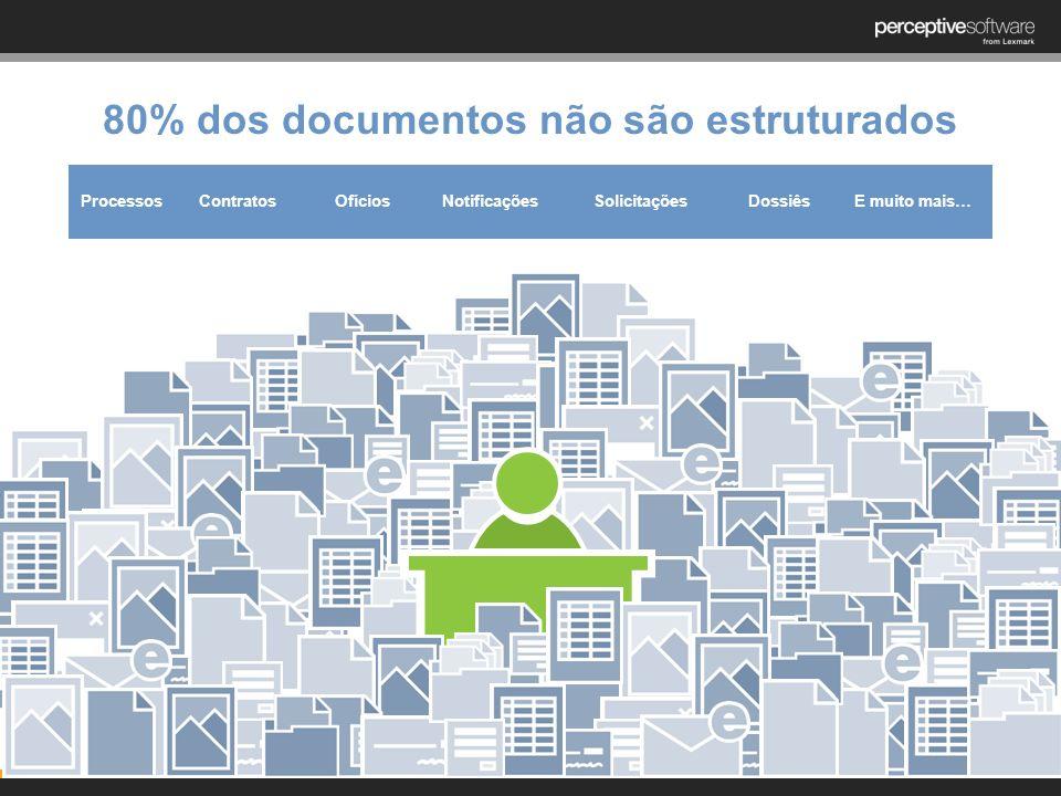 80% dos documentos não são estruturados