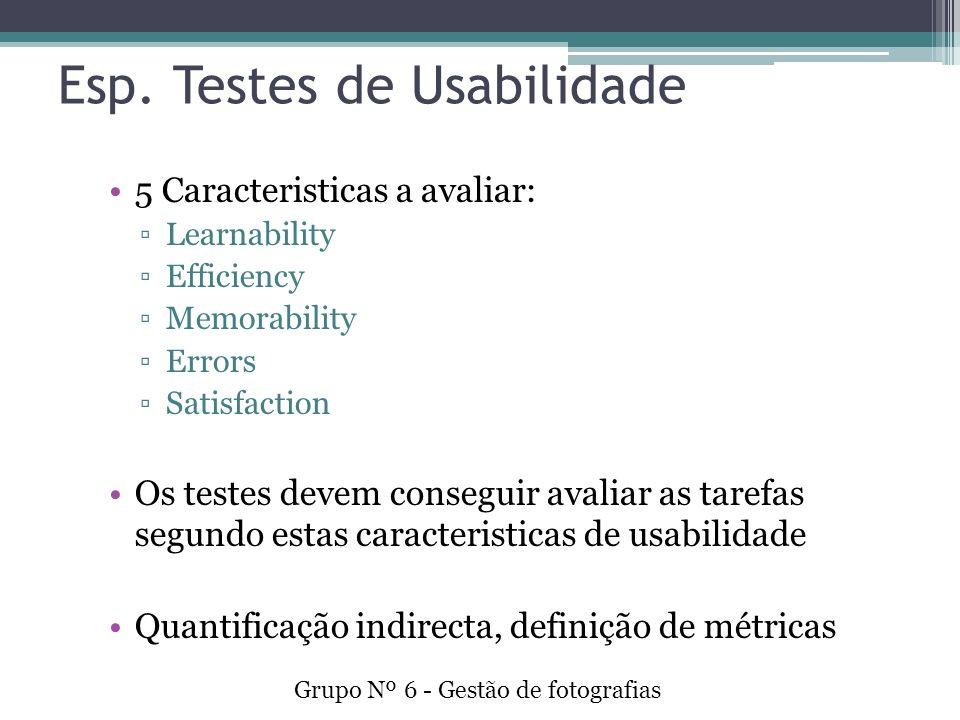 Esp. Testes de Usabilidade