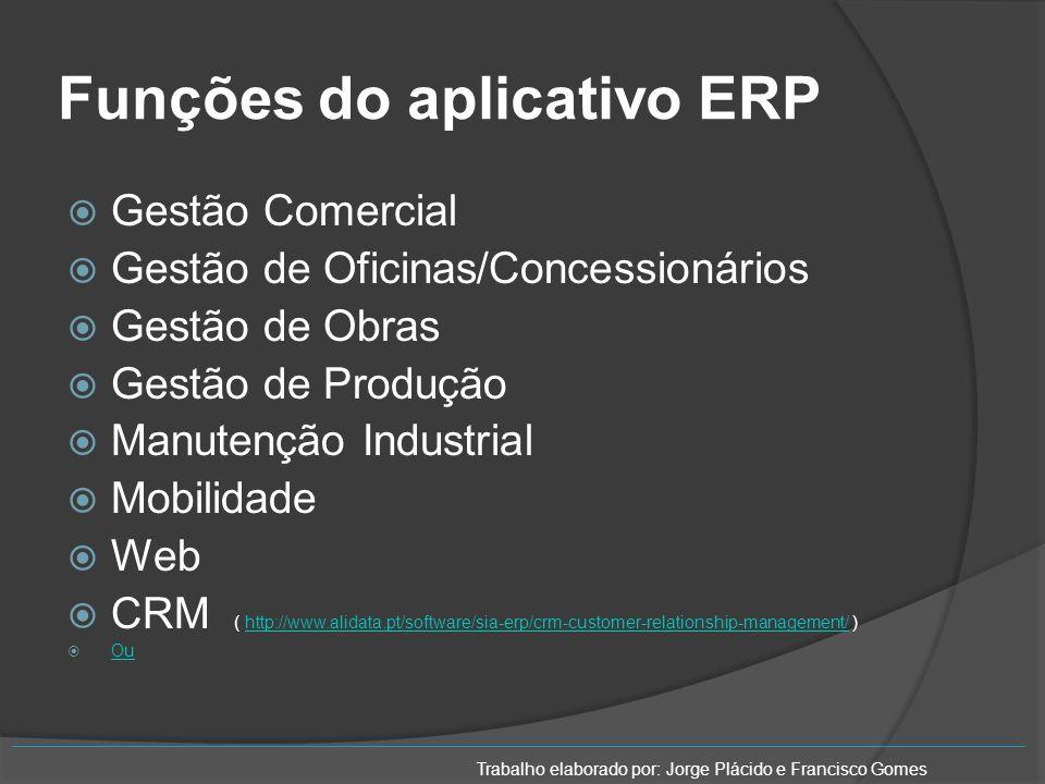 Funções do aplicativo ERP