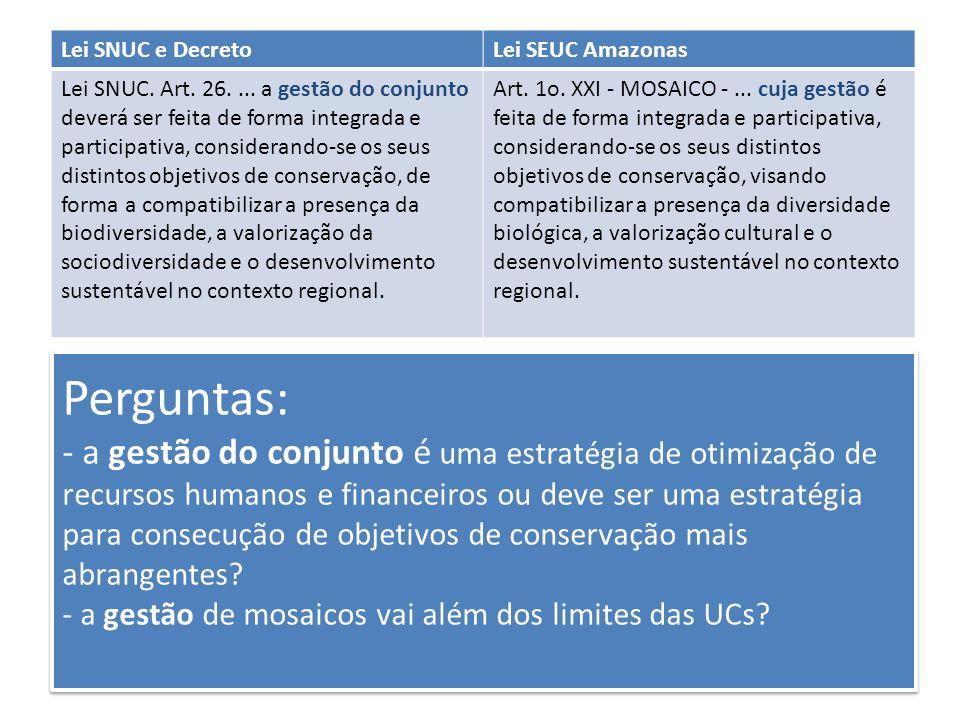 Lei SNUC e Decreto Lei SEUC Amazonas.