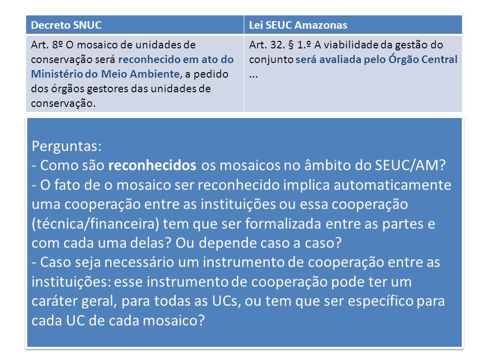 Decreto SNUC Lei SEUC Amazonas.