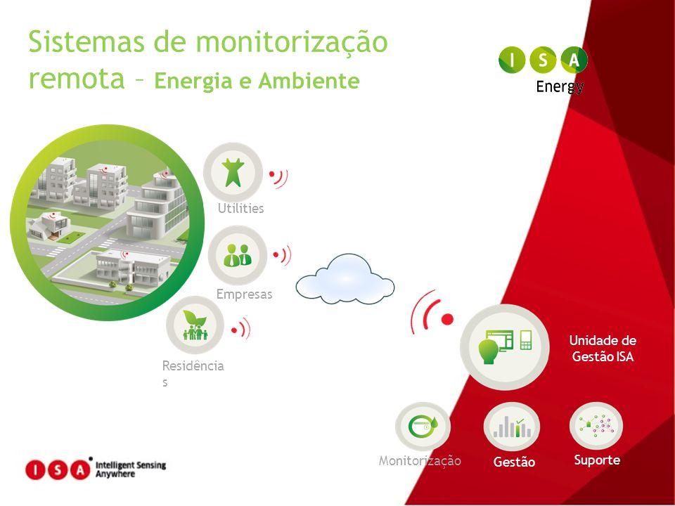 Sistemas de monitorização remota – Energia e Ambiente