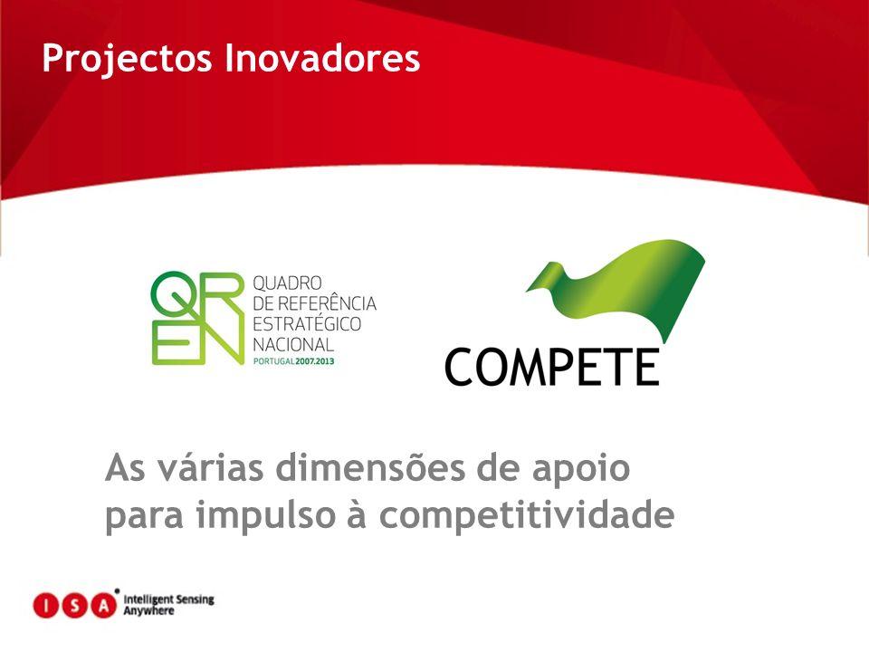 As várias dimensões de apoio para impulso à competitividade