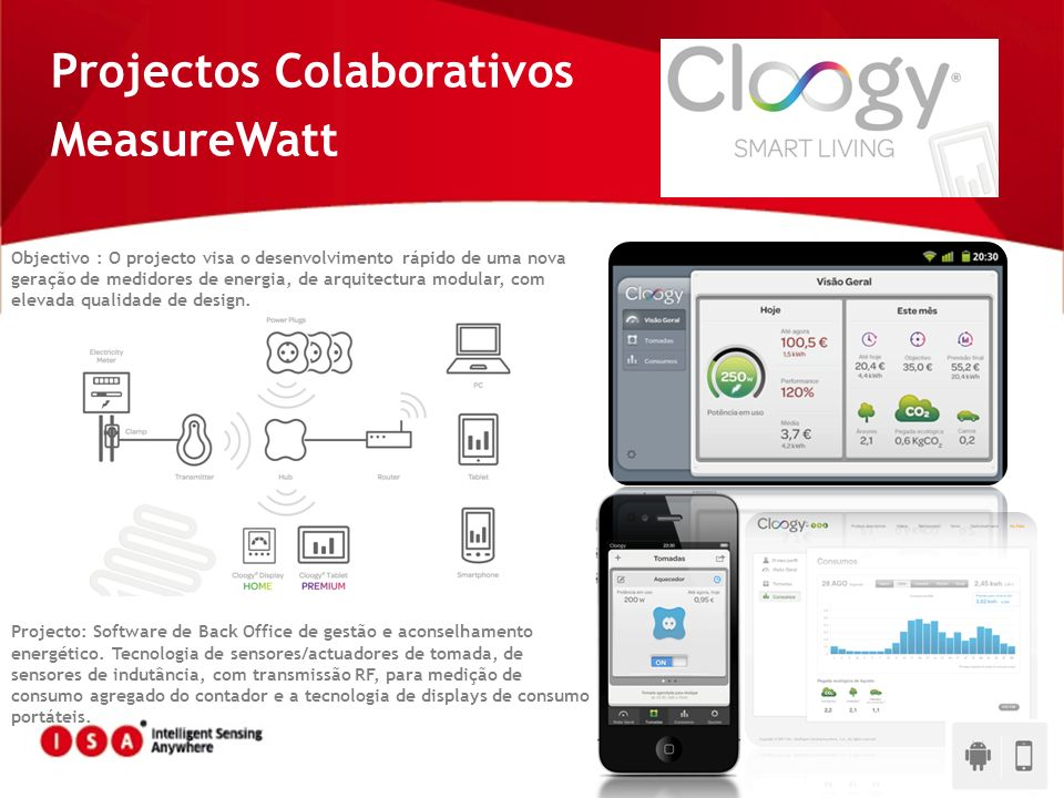 Projectos Colaborativos MeasureWatt