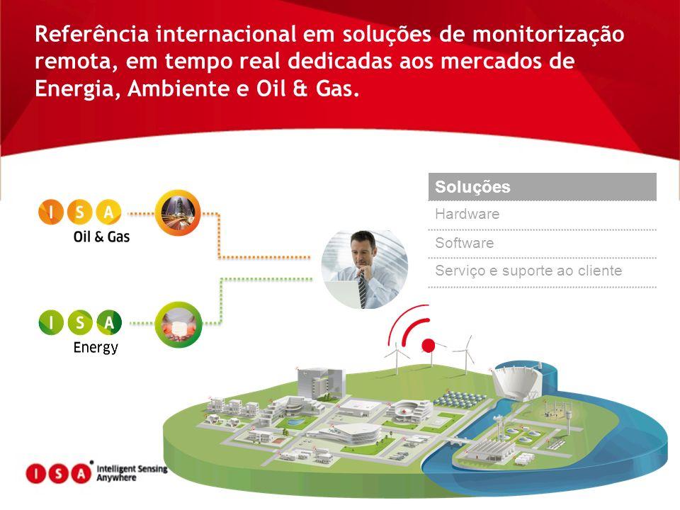 Referência internacional em soluções de monitorização remota, em tempo real dedicadas aos mercados de Energia, Ambiente e Oil & Gas.
