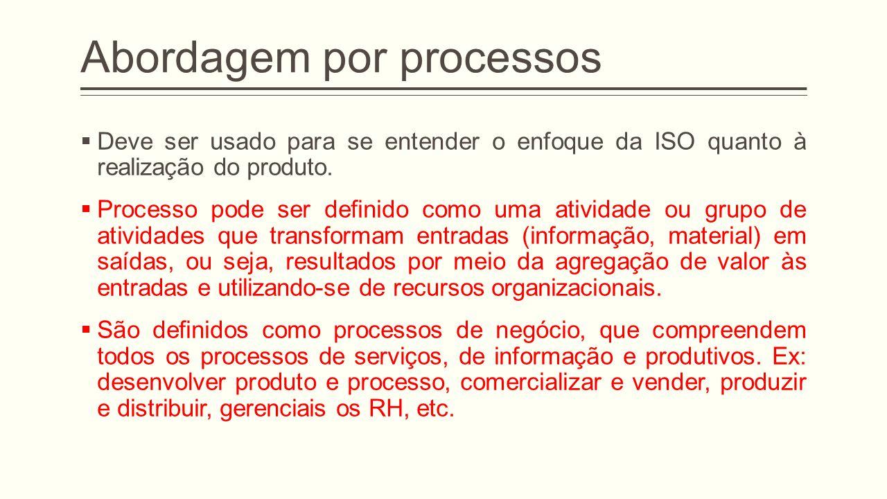 Abordagem por processos