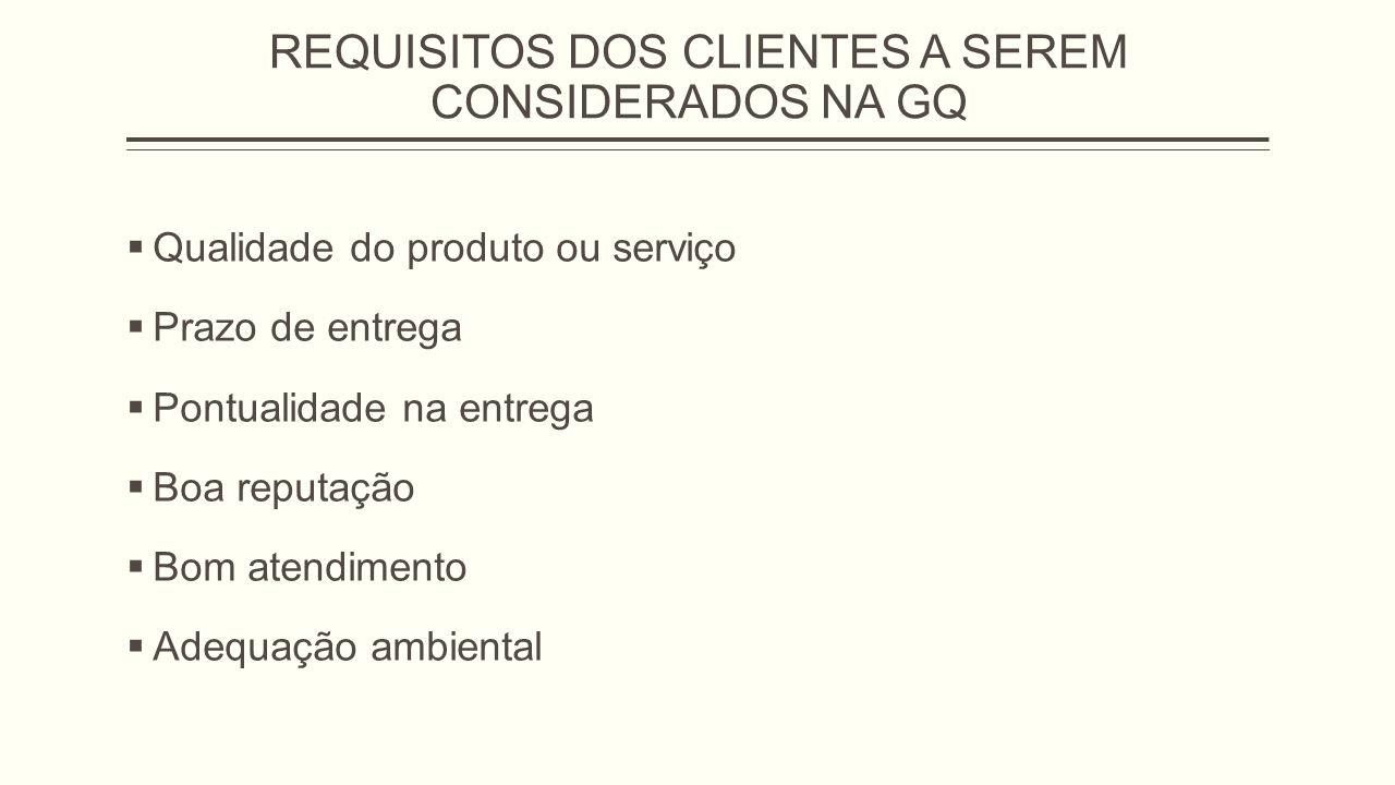 REQUISITOS DOS CLIENTES A SEREM CONSIDERADOS NA GQ