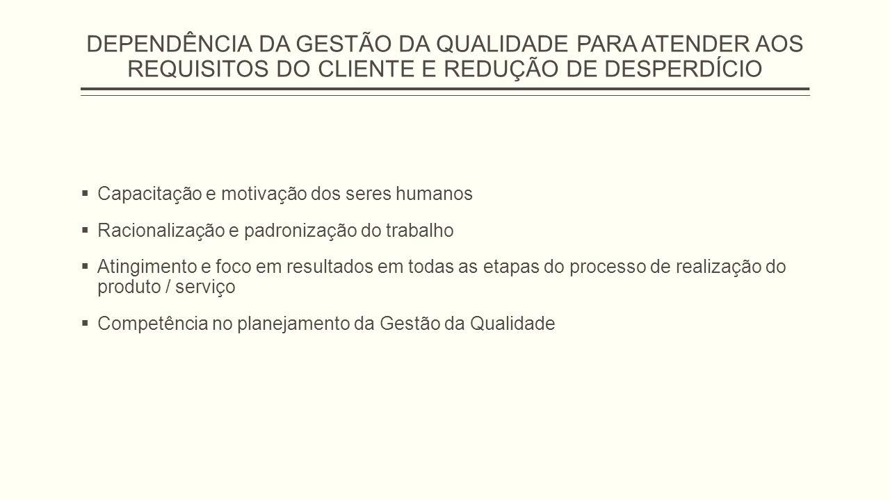 DEPENDÊNCIA DA GESTÃO DA QUALIDADE PARA ATENDER AOS REQUISITOS DO CLIENTE E REDUÇÃO DE DESPERDÍCIO