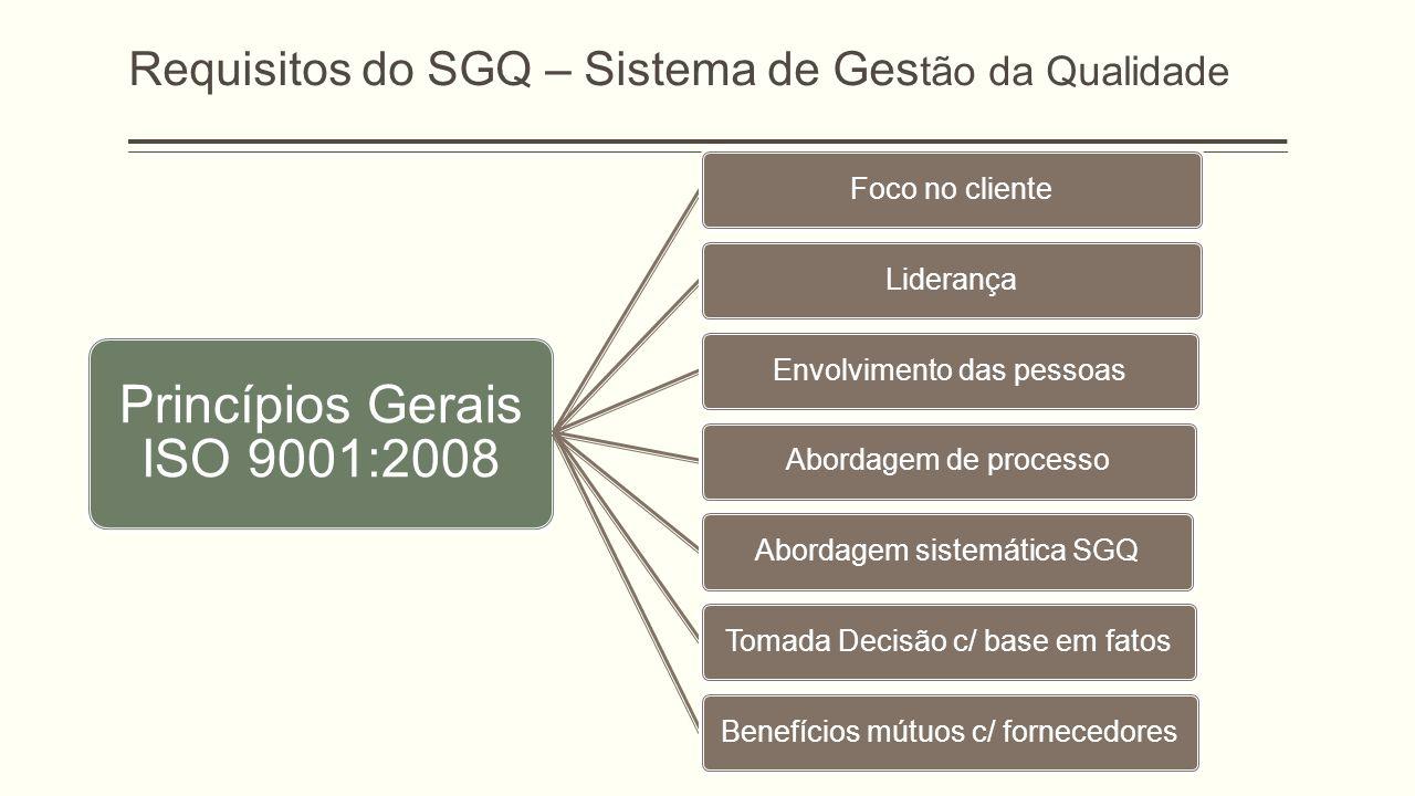 Requisitos do SGQ – Sistema de Gestão da Qualidade