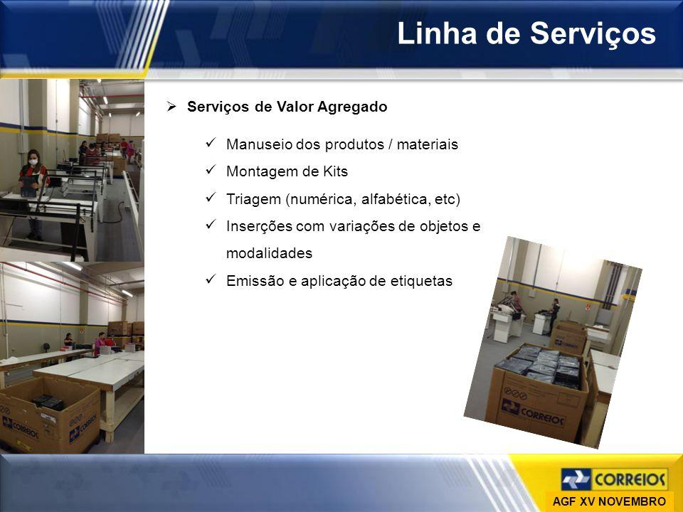 Linha de Serviços Serviços de Valor Agregado
