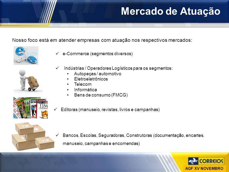 Mercado de Atuação Nosso foco está em atender empresas com atuação nos respectivos mercados: e-Commerce (segmentos diversos)