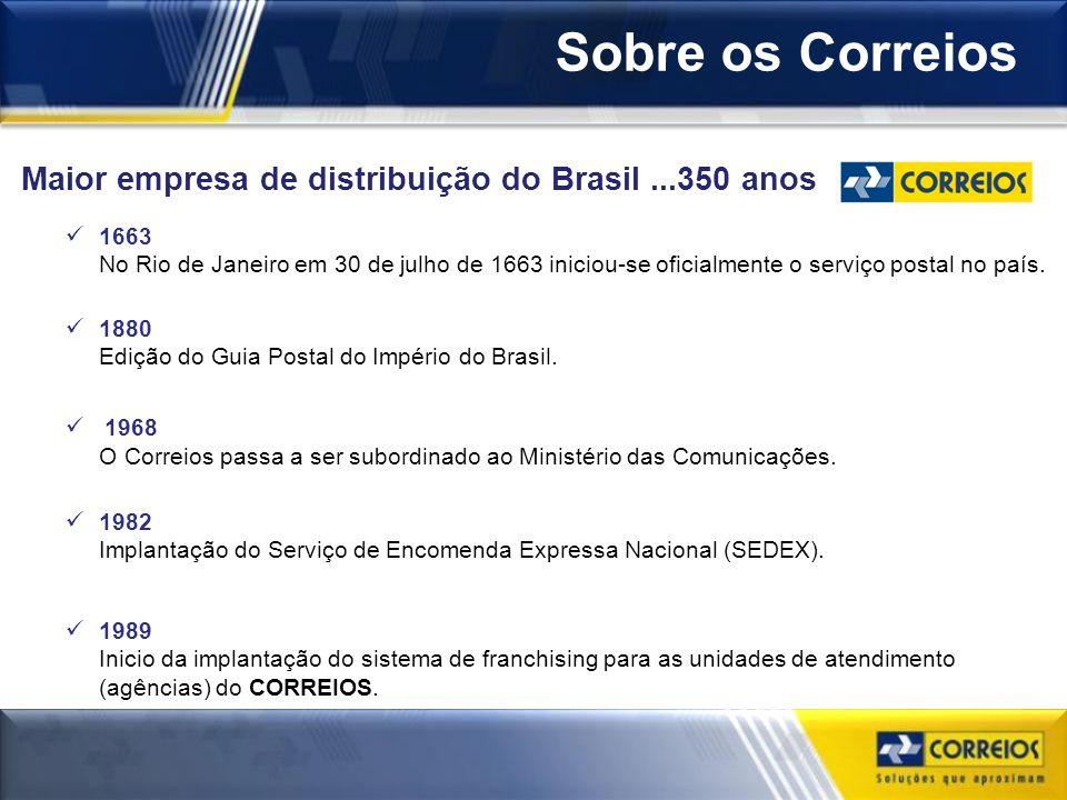 Sobre os Correios Maior empresa de distribuição do Brasil ...350 anos