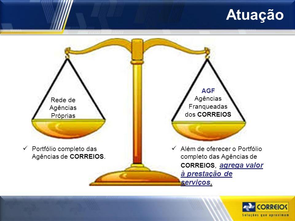 Atuação AGF Agências Franqueadas dos CORREIOS