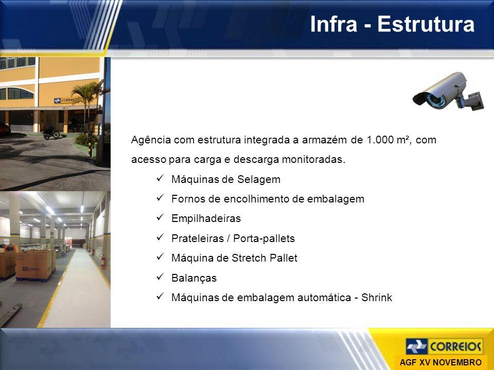 Infra - Estrutura Agência com estrutura integrada a armazém de 1.000 m², com acesso para carga e descarga monitoradas.
