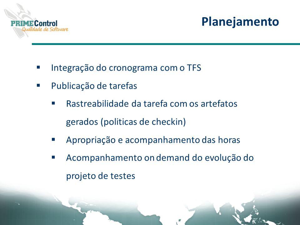 Planejamento Integração do cronograma com o TFS Publicação de tarefas