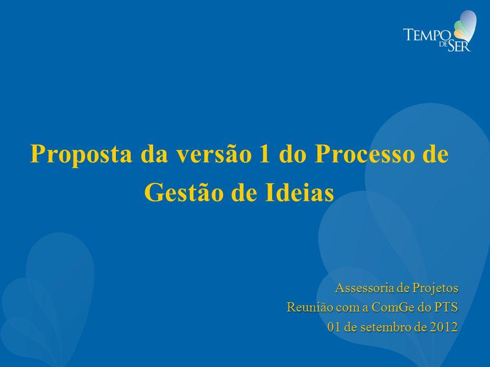 Proposta da versão 1 do Processo de Gestão de Ideias