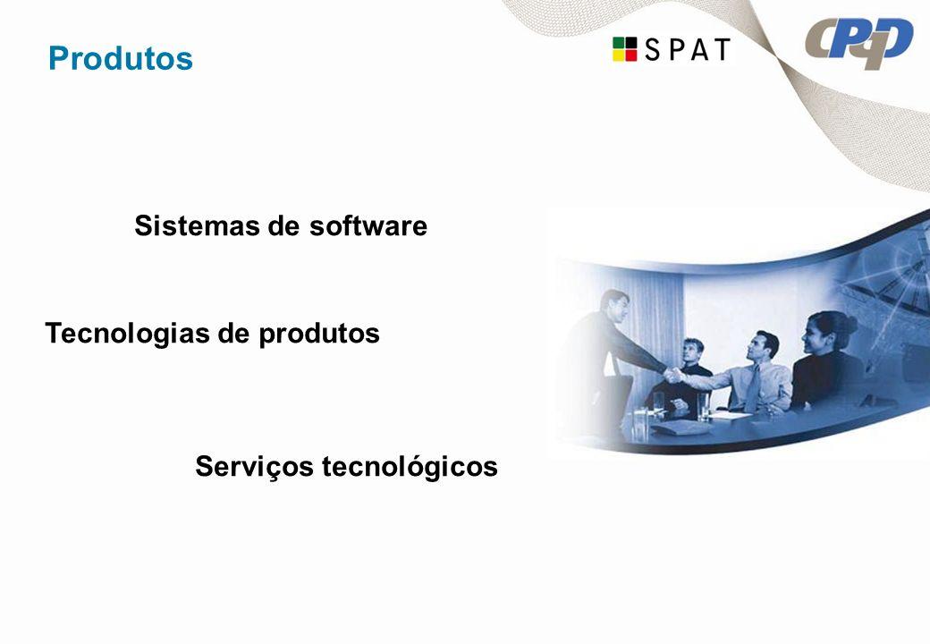 Produtos Sistemas de software Tecnologias de produtos