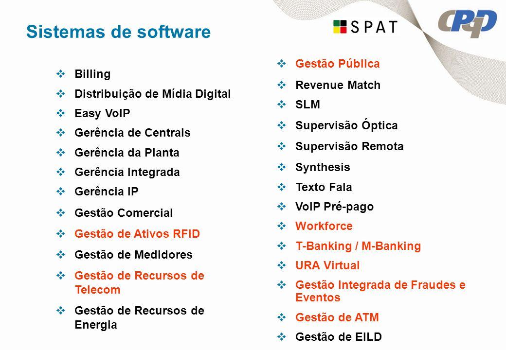 Sistemas de software Billing Gestão Pública