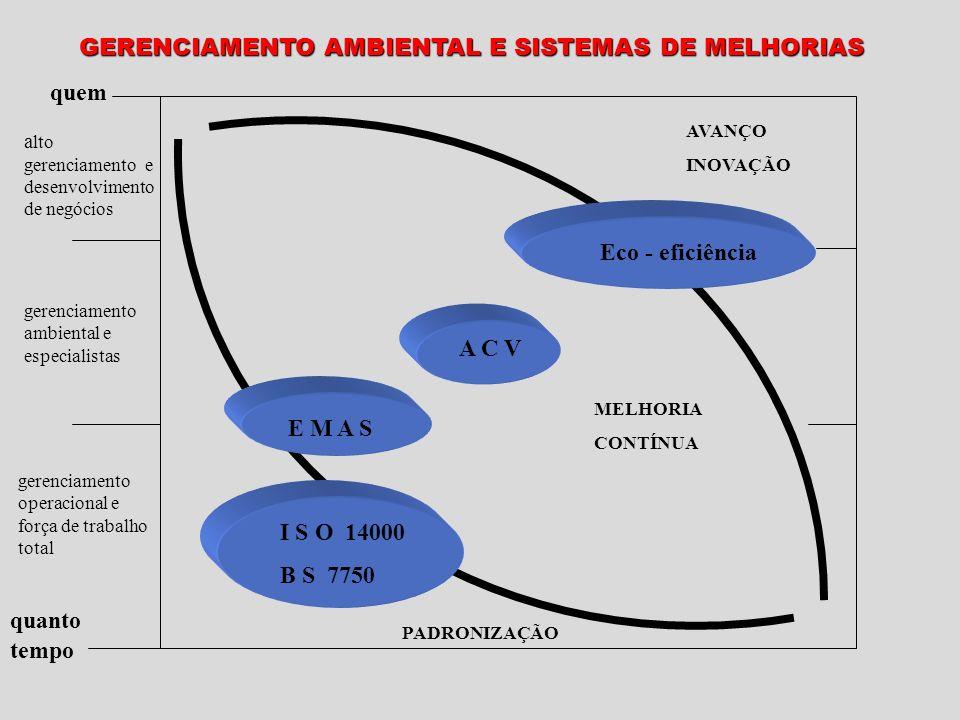 GERENCIAMENTO AMBIENTAL E SISTEMAS DE MELHORIAS