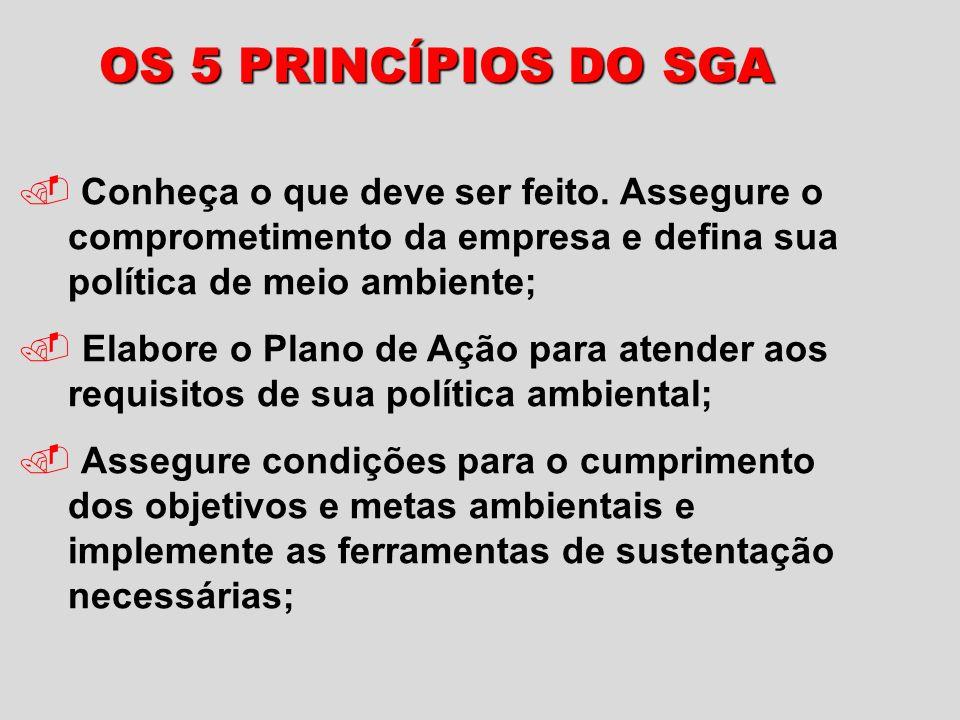 OS 5 PRINCÍPIOS DO SGA Conheça o que deve ser feito. Assegure o comprometimento da empresa e defina sua política de meio ambiente;