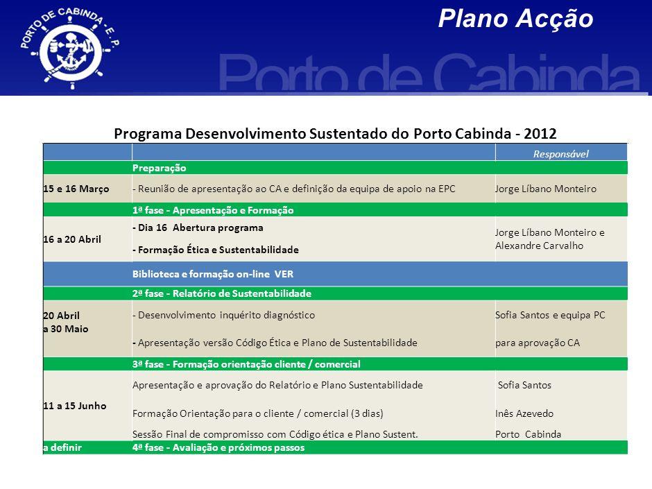 Programa Desenvolvimento Sustentado do Porto Cabinda - 2012