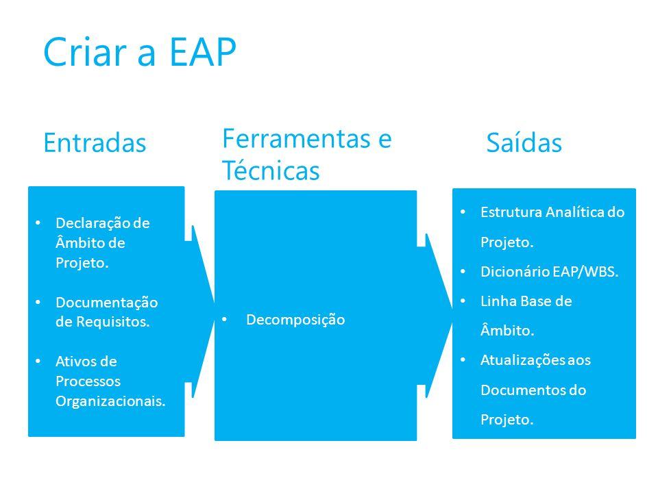 Criar a EAP Ferramentas e Técnicas Entradas Saídas