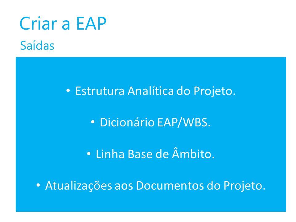Criar a EAP Estrutura Analítica do Projeto. Dicionário EAP/WBS.