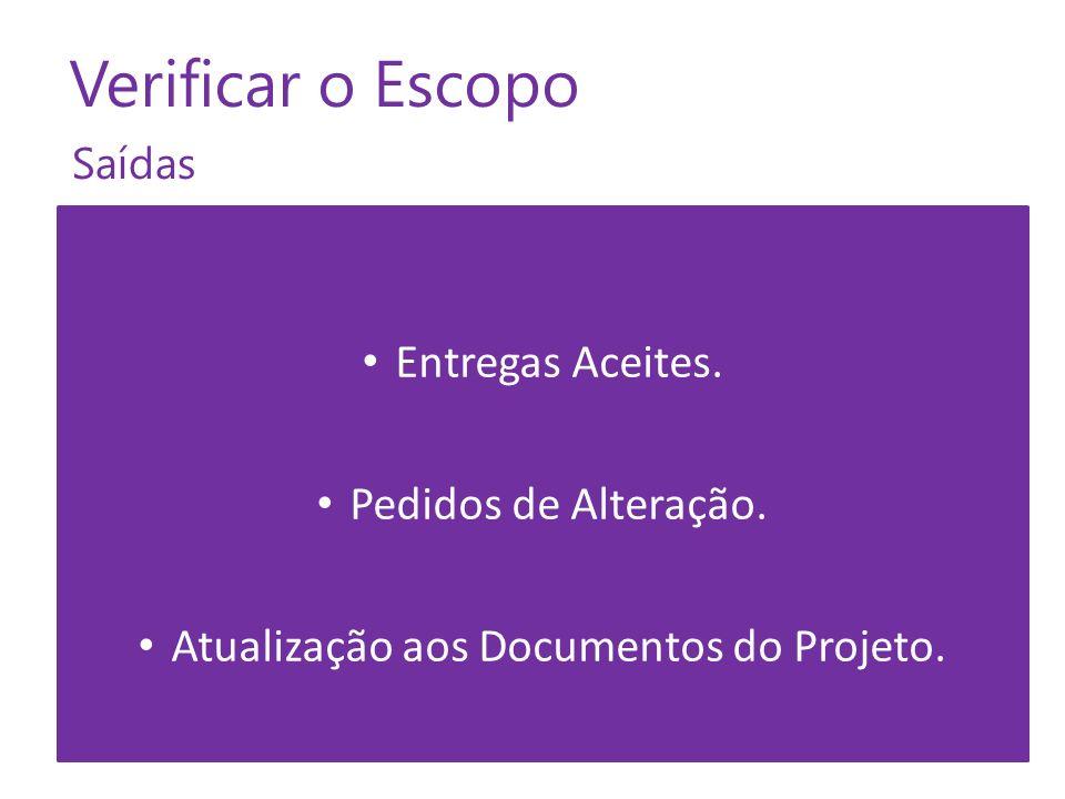 Atualização aos Documentos do Projeto.