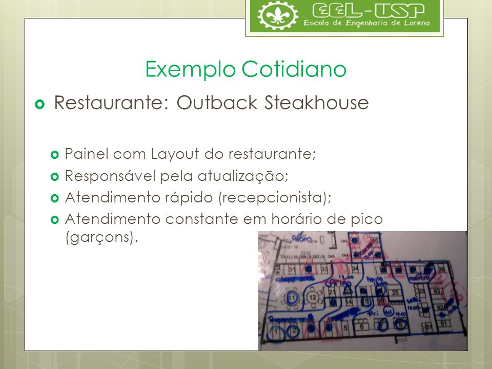 Exemplo Cotidiano Restaurante: Outback Steakhouse