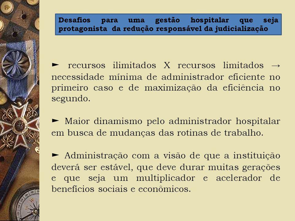 Desafios para uma gestão hospitalar que seja protagonista da redução responsável da judicialização