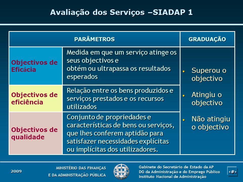 Avaliação dos Serviços –SIADAP 1