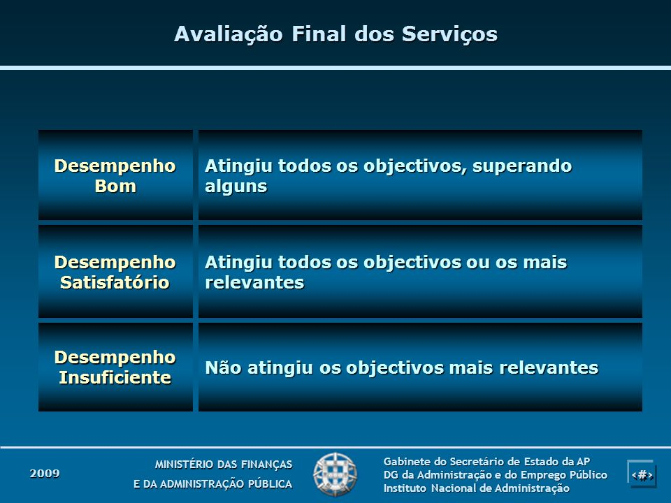 Avaliação Final dos Serviços