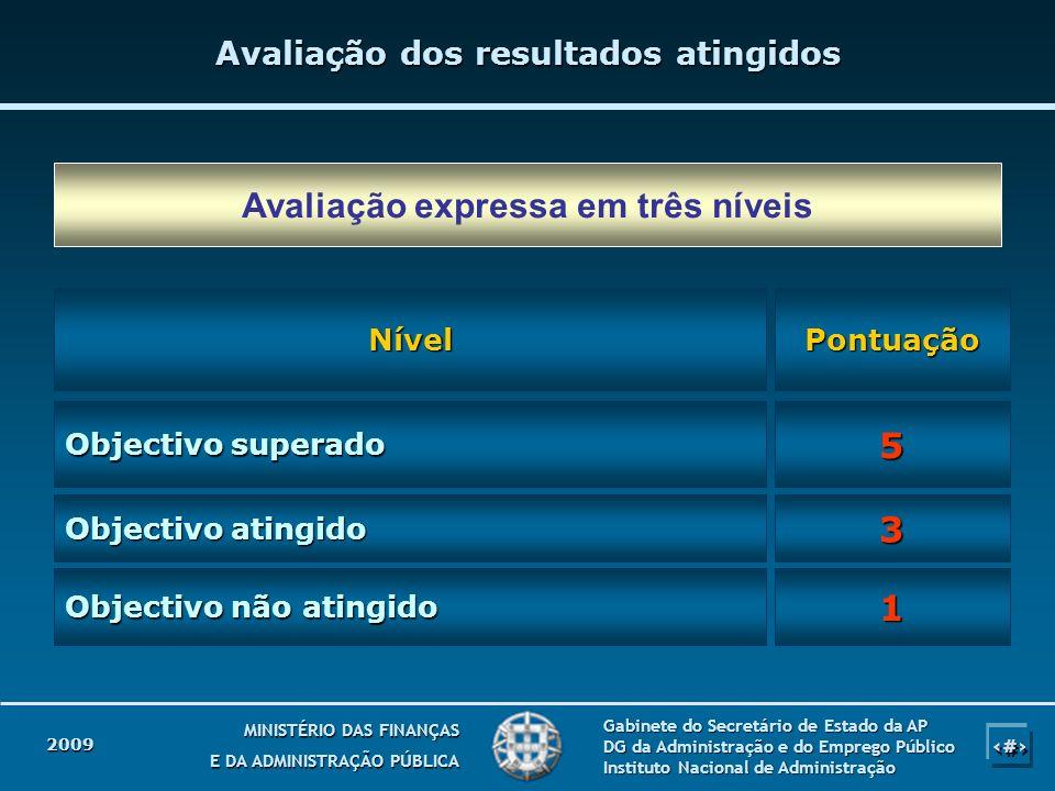 Avaliação dos resultados atingidos Avaliação expressa em três níveis