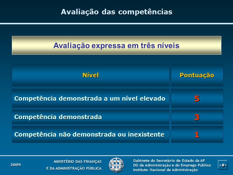 Avaliação das competências Avaliação expressa em três níveis