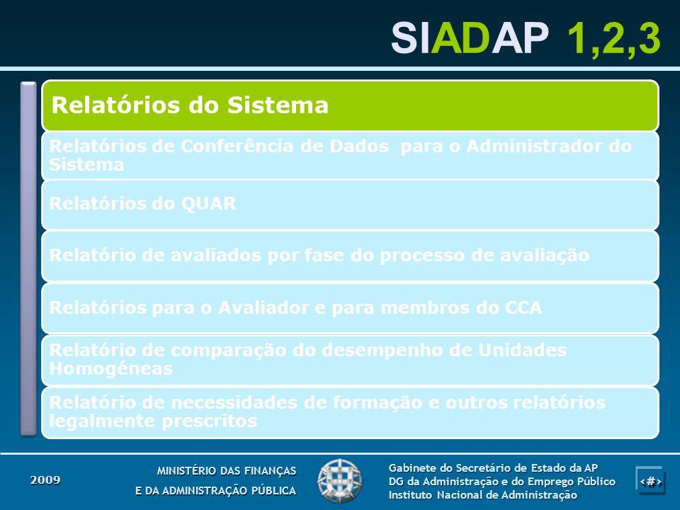 SIADAP 1,2,3 Relatórios do Sistema