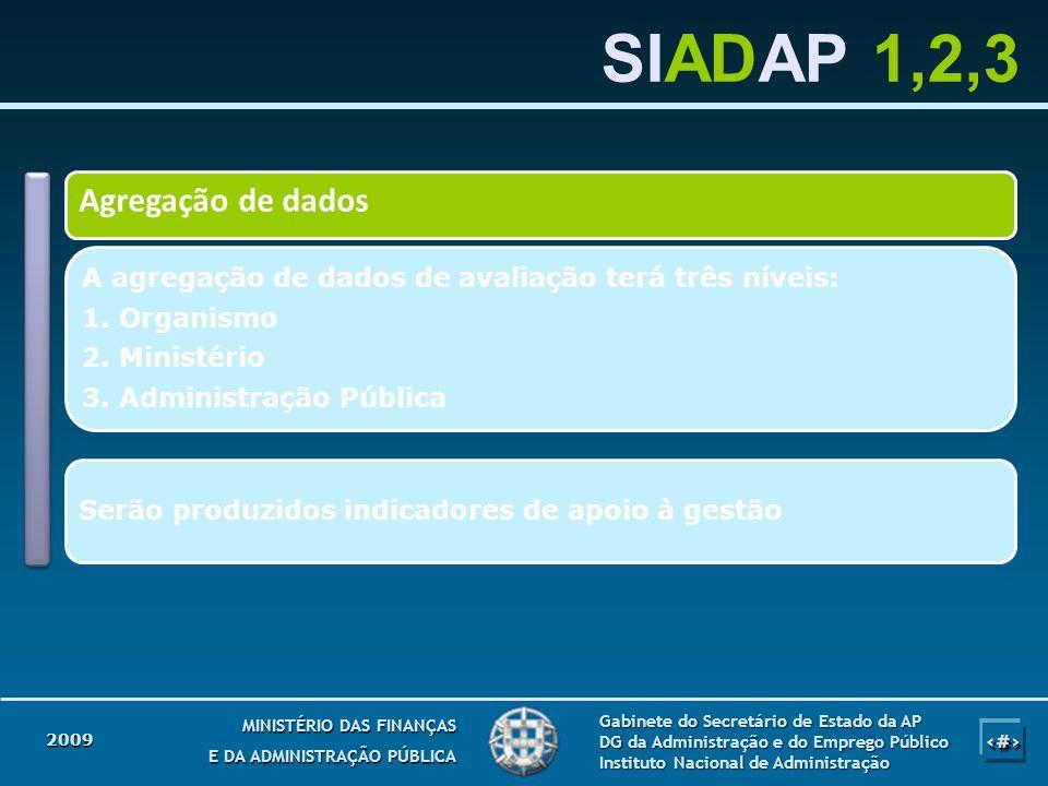 SIADAP 1,2,3 Agregação de dados