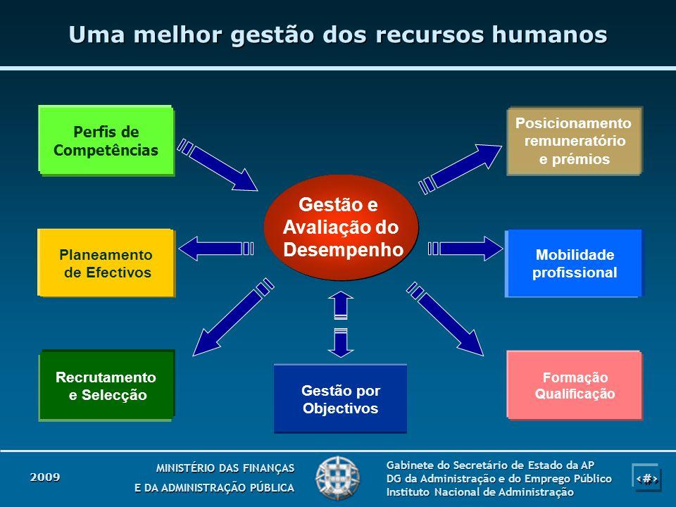 Uma melhor gestão dos recursos humanos