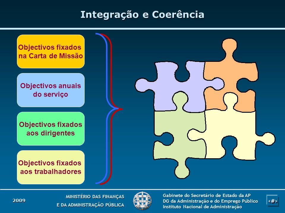 Integração e Coerência
