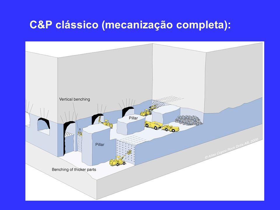 C&P clássico (mecanização completa):