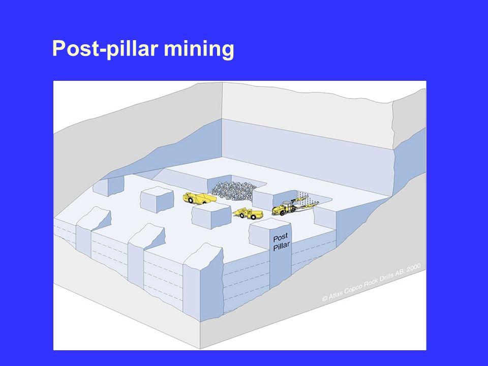 3/30/2017 Post-pillar mining