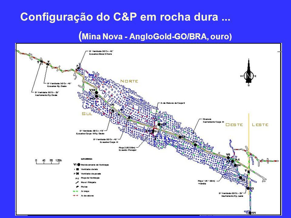 Configuração do C&P em rocha dura ... (Mina Nova - AngloGold-GO/BRA, ouro)