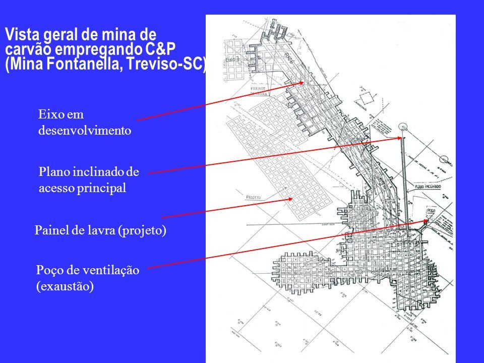 3/30/2017 Vista geral de mina de carvão empregando C&P (Mina Fontanella, Treviso-SC) Eixo em desenvolvimento.
