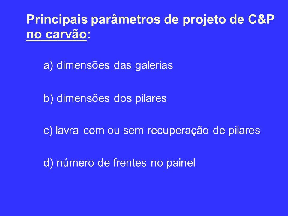 Principais parâmetros de projeto de C&P no carvão: