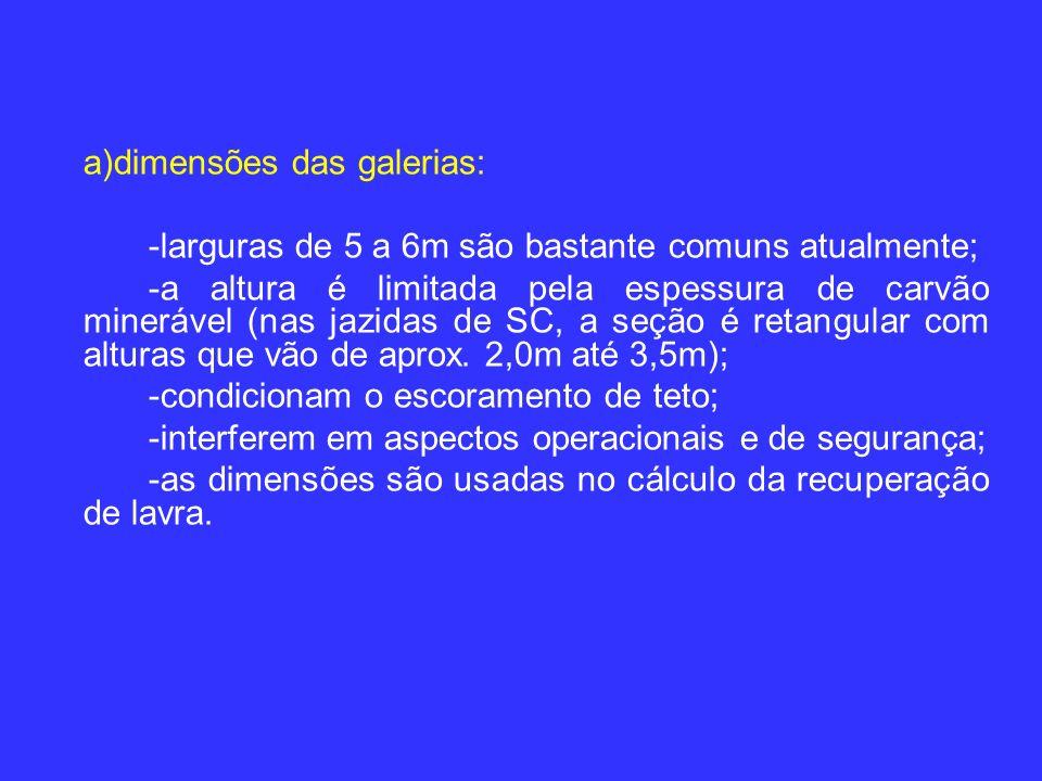 a)dimensões das galerias: