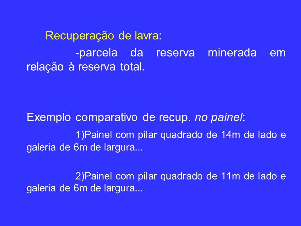 -parcela da reserva minerada em relação à reserva total.