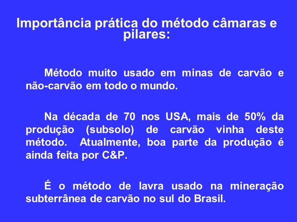 Importância prática do método câmaras e pilares: