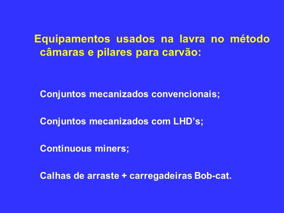 Equipamentos usados na lavra no método câmaras e pilares para carvão: