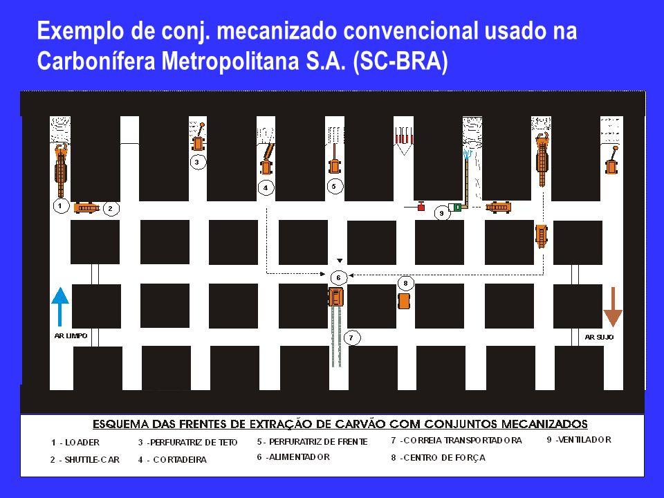 3/30/2017 Exemplo de conj. mecanizado convencional usado na Carbonífera Metropolitana S.A. (SC-BRA)
