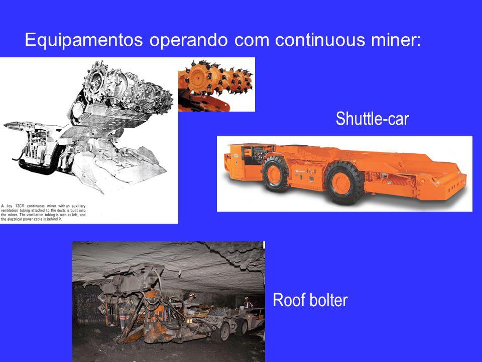 Equipamentos operando com continuous miner: